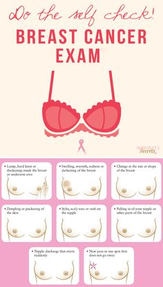 How to do a self check | Breast Exam